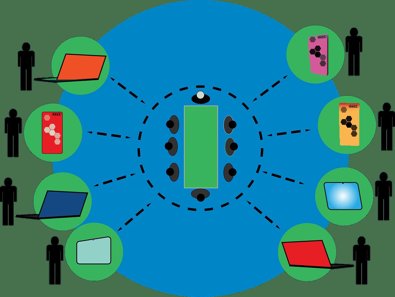 Какво е виртуален офис – достъпно решение или еко алтернатива