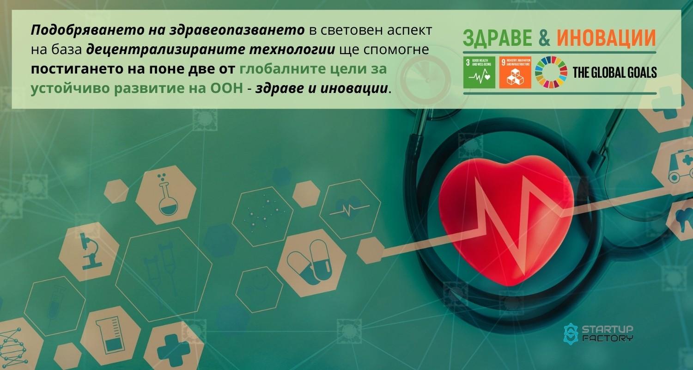 Здраве и иновации